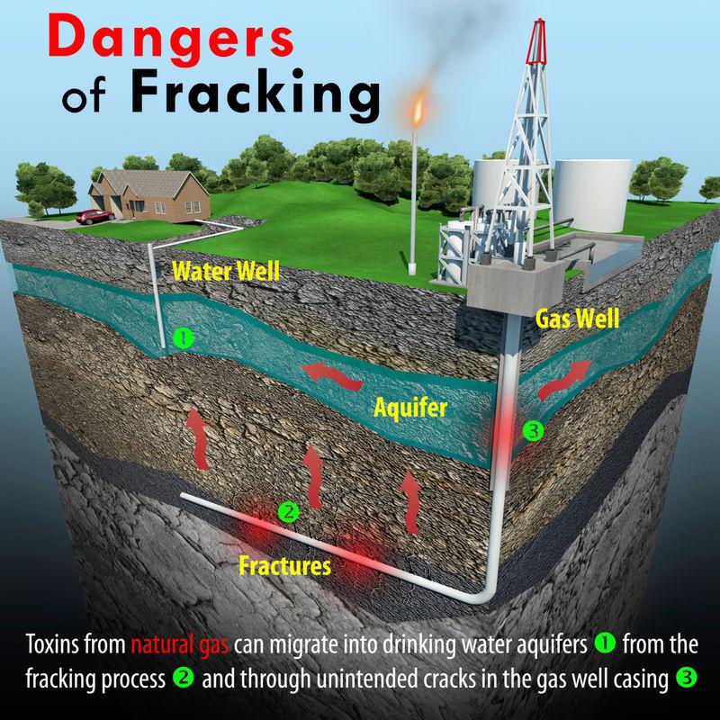 fracking-full-800x600